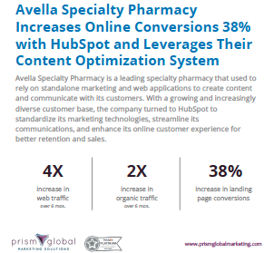 Specialty Pharmacy Case Study.png