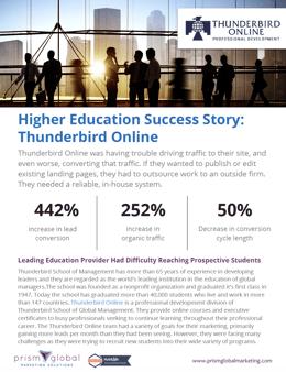 Thunderbird Case Study